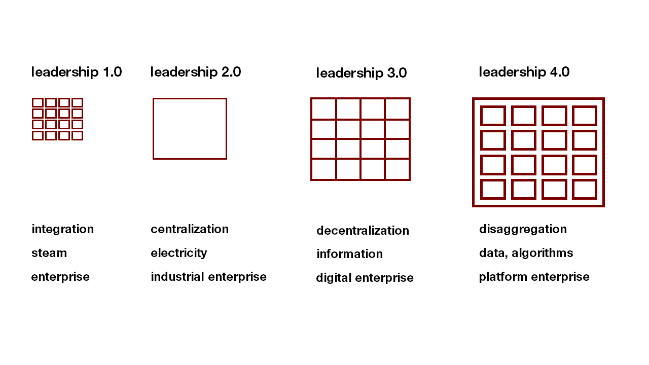leadership-4.0